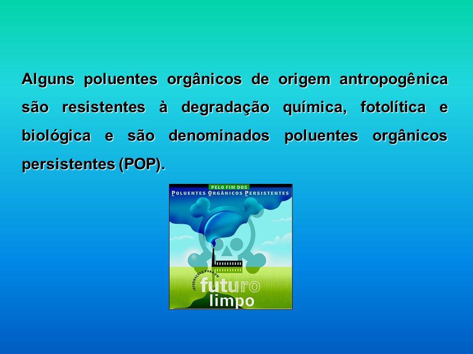 Alguns poluentes orgânicos de origem antropogênica são resistentes à degradação química, fotolítica e biológica e são denominados poluentes orgânicos