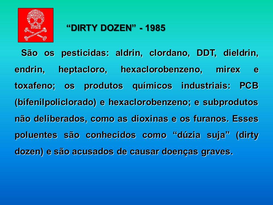 São os pesticidas: aldrin, clordano, DDT, dieldrin, endrin, heptacloro, hexaclorobenzeno, mirex e toxafeno; os produtos químicos industriais: PCB (bif