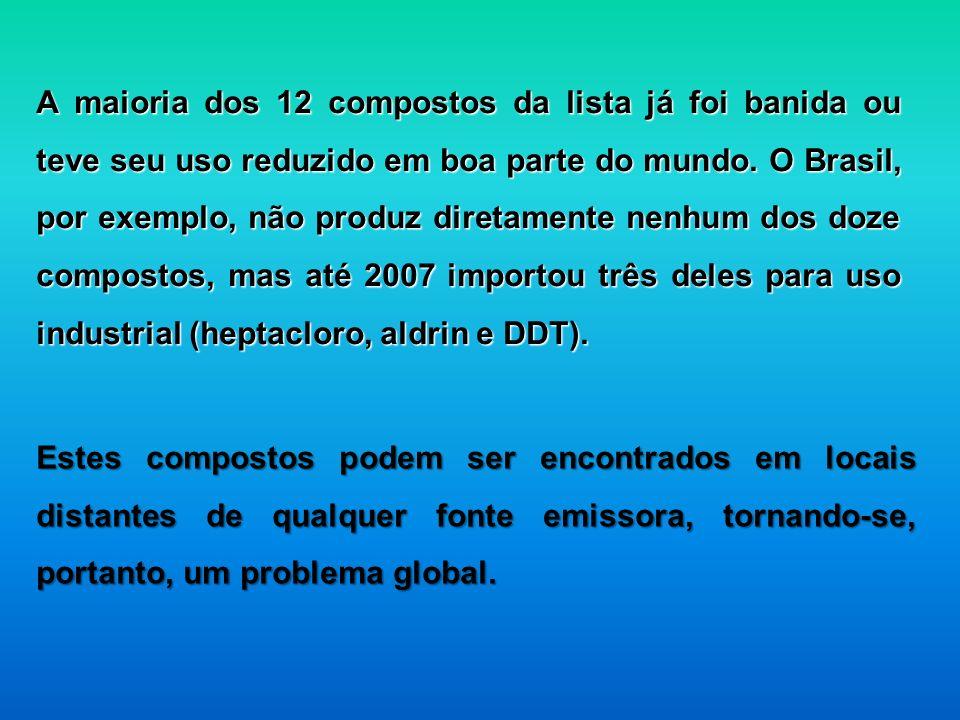 A maioria dos 12 compostos da lista já foi banida ou teve seu uso reduzido em boa parte do mundo. O Brasil, por exemplo, não produz diretamente nenhum