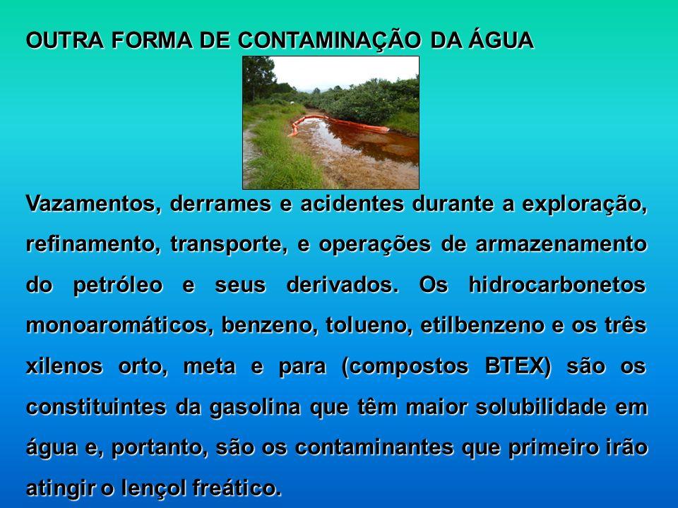 OUTRA FORMA DE CONTAMINAÇÃO DA ÁGUA Vazamentos, derrames e acidentes durante a exploração, refinamento, transporte, e operações de armazenamento do pe