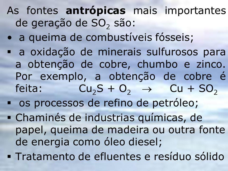 As fontes antrópicas mais importantes de geração de SO 2 são: a queima de combustíveis fósseis; a oxidação de minerais sulfurosos para a obtenção de c