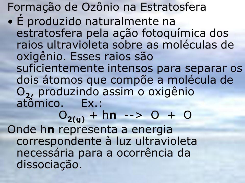 Formação de Ozônio na Estratosfera É produzido naturalmente na estratosfera pela ação fotoquímica dos raios ultravioleta sobre as moléculas de oxigêni