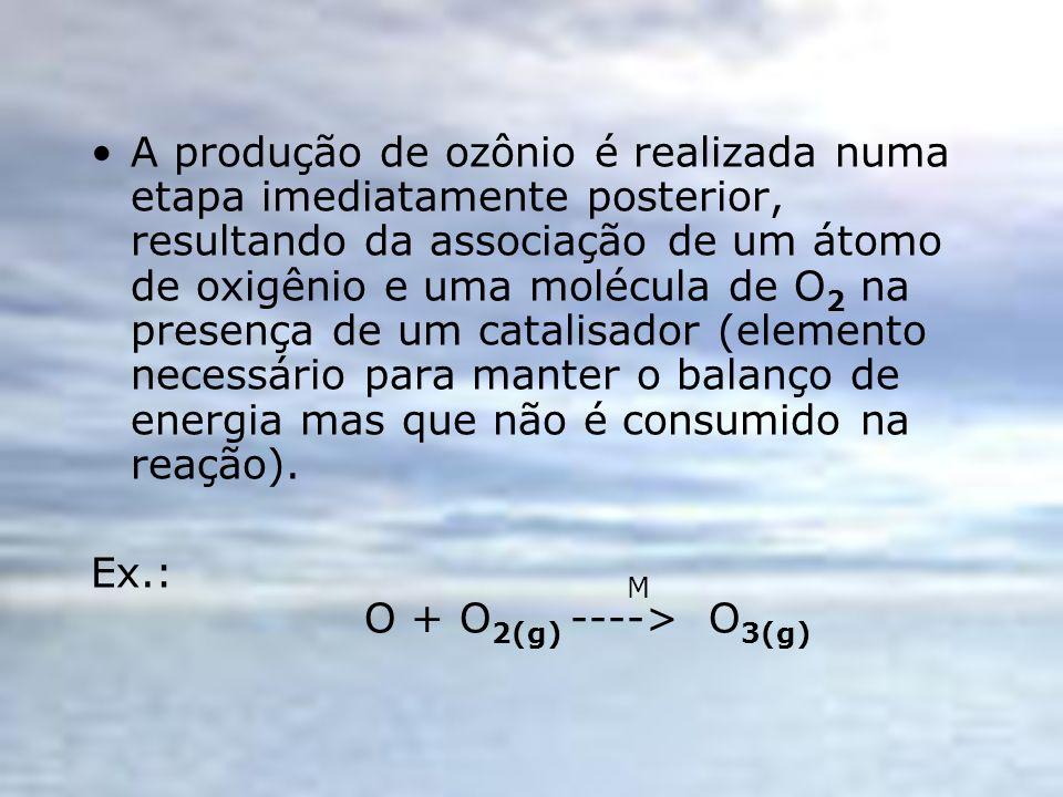 A produção de ozônio é realizada numa etapa imediatamente posterior, resultando da associação de um átomo de oxigênio e uma molécula de O 2 na presenç