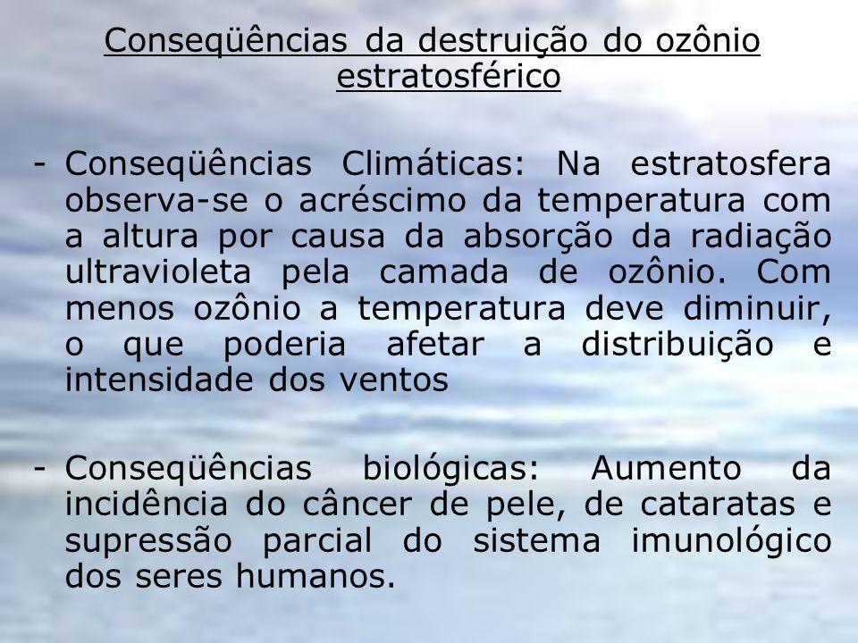 Conseqüências da destruição do ozônio estratosférico -Conseqüências Climáticas: Na estratosfera observa-se o acréscimo da temperatura com a altura por