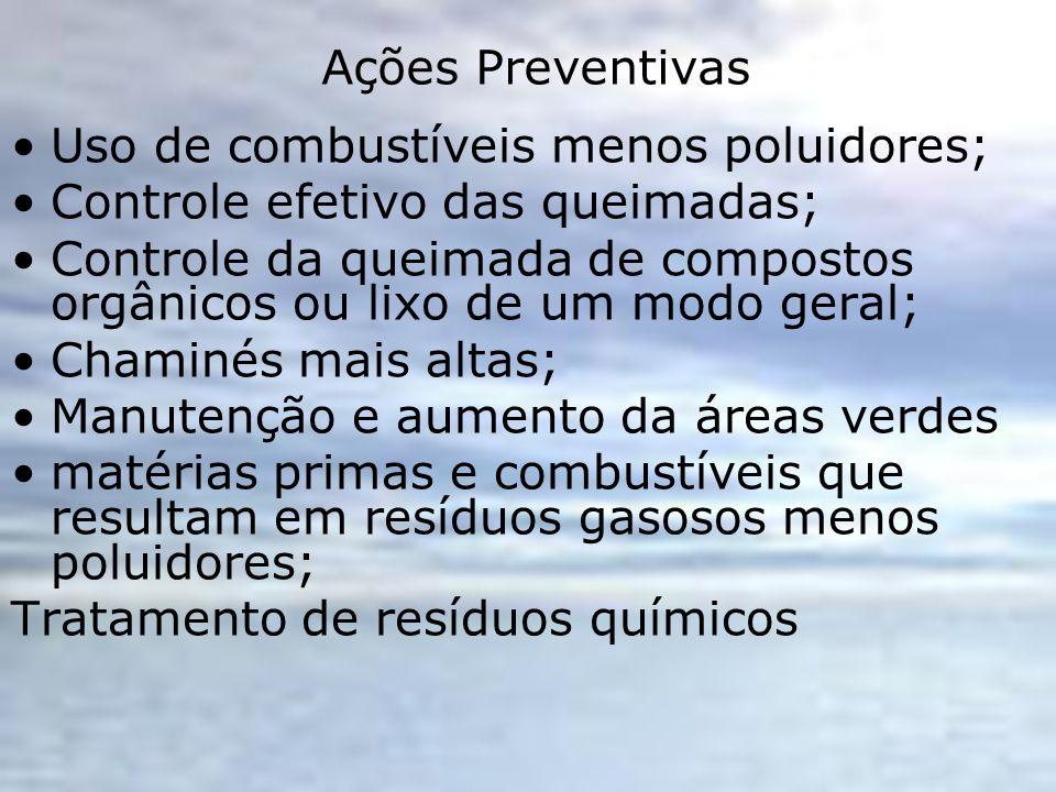 Ações Preventivas Uso de combustíveis menos poluidores; Controle efetivo das queimadas; Controle da queimada de compostos orgânicos ou lixo de um modo