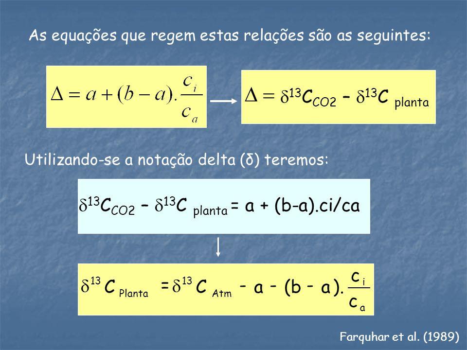 As equações que regem estas relações são as seguintes: Utilizando-se a notação delta (δ) teremos: Farquhar et al. (1989) 13 C CO2 – 13 C planta 13 C C