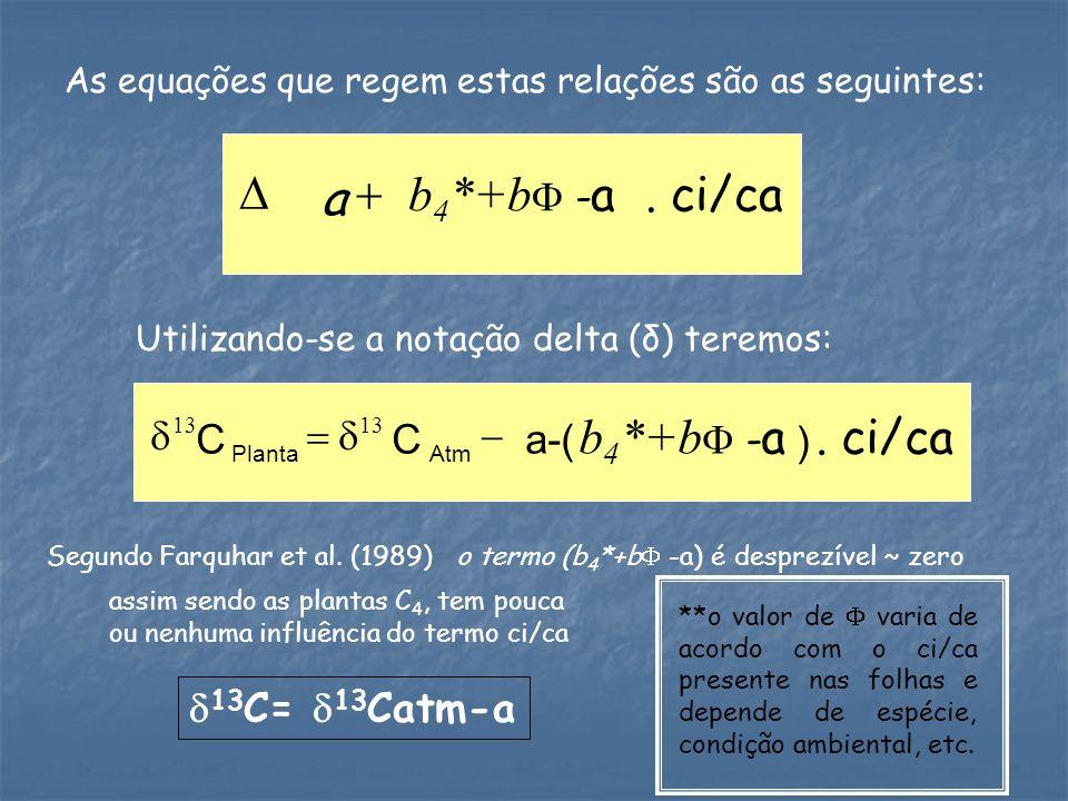 As equações que regem estas relações são as seguintes: Utilizando-se a notação delta (δ) teremos: )( b 4 *+b - a. ci/ca a Segundo Farquhar et al. (198