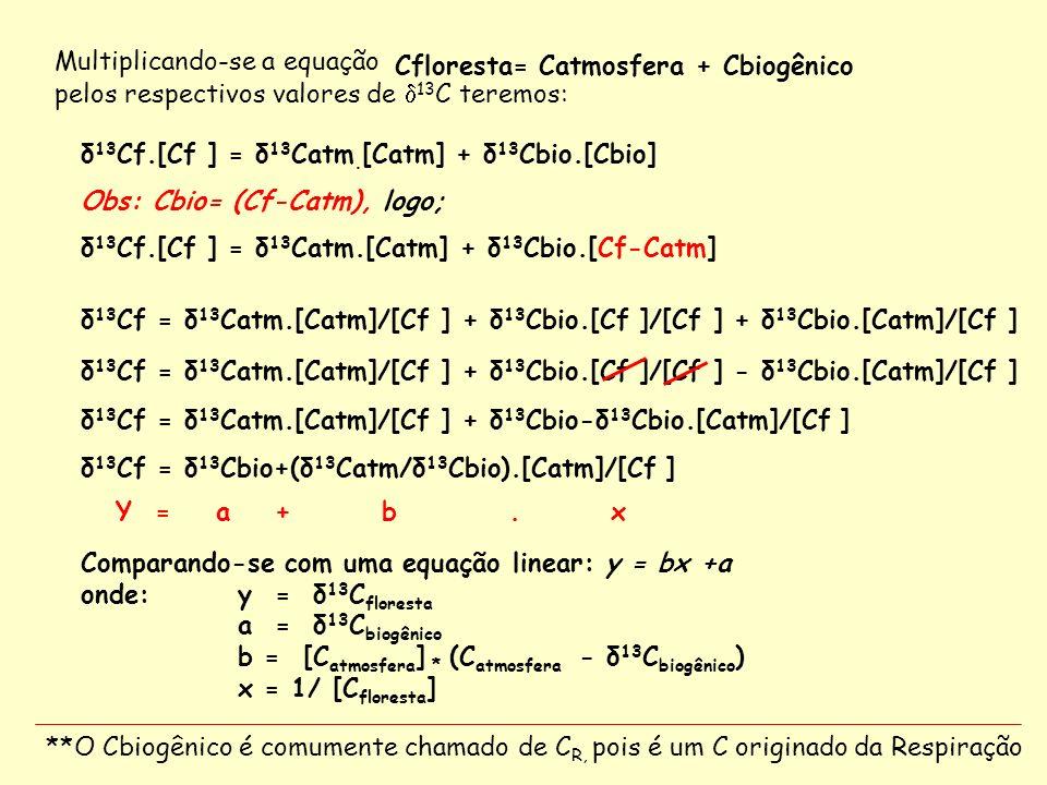 Multiplicando-se a equação pelos respectivos valores de 13 C teremos: Cfloresta= Catmosfera + Cbiogênico δ 13 Cf.[Cf ] = δ 13 Catm. [Catm] + δ 13 Cbio