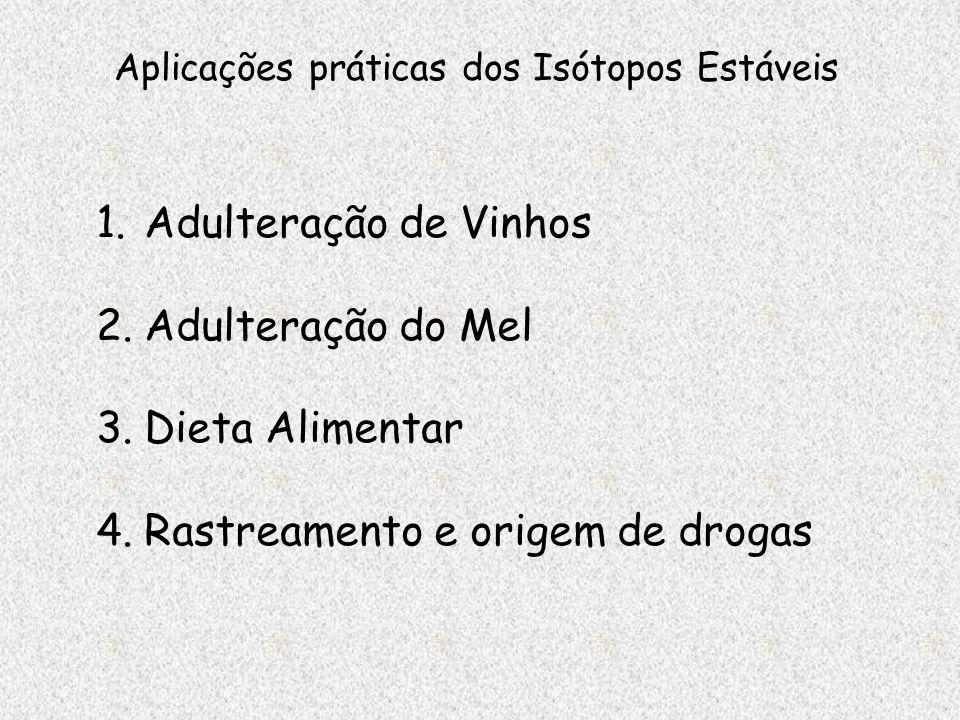 Aplicações práticas dos Isótopos Estáveis 1.Adulteração de Vinhos 2.Adulteração do Mel 3.Dieta Alimentar 4.Rastreamento e origem de drogas