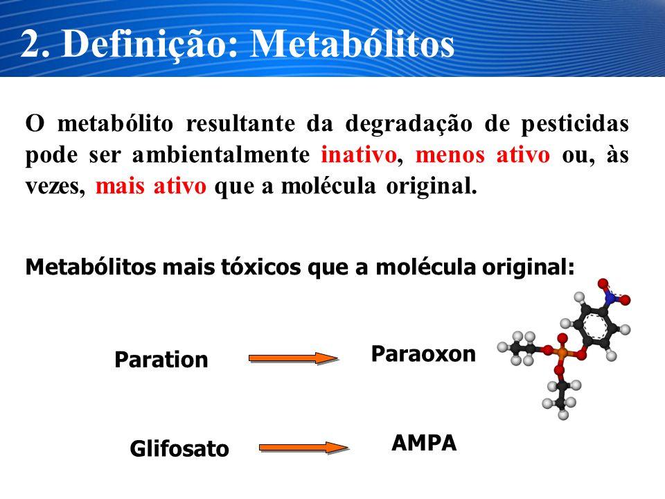 Agrotóxico (ingrediente ativo) Produto de Degradação ou Metabólito Atrazinadesetil atrazina (DEA), desisopropil atrazina (DIA) Benomilcarbendazim, 2-aminobenzimidazólio Carbendazim2-aminobenzimidazólio Carbofurano3-hidroxi-carbofuran Carbosulfamcarbofurano, 3-hidroxi-carbofuram Endossulfamsulfato de endossulfam Glifosatoácido aminometil fosfônico (AMPA) Parationparaoxon Produtos de degradação ou metabólitos de alguns agrotóxicos