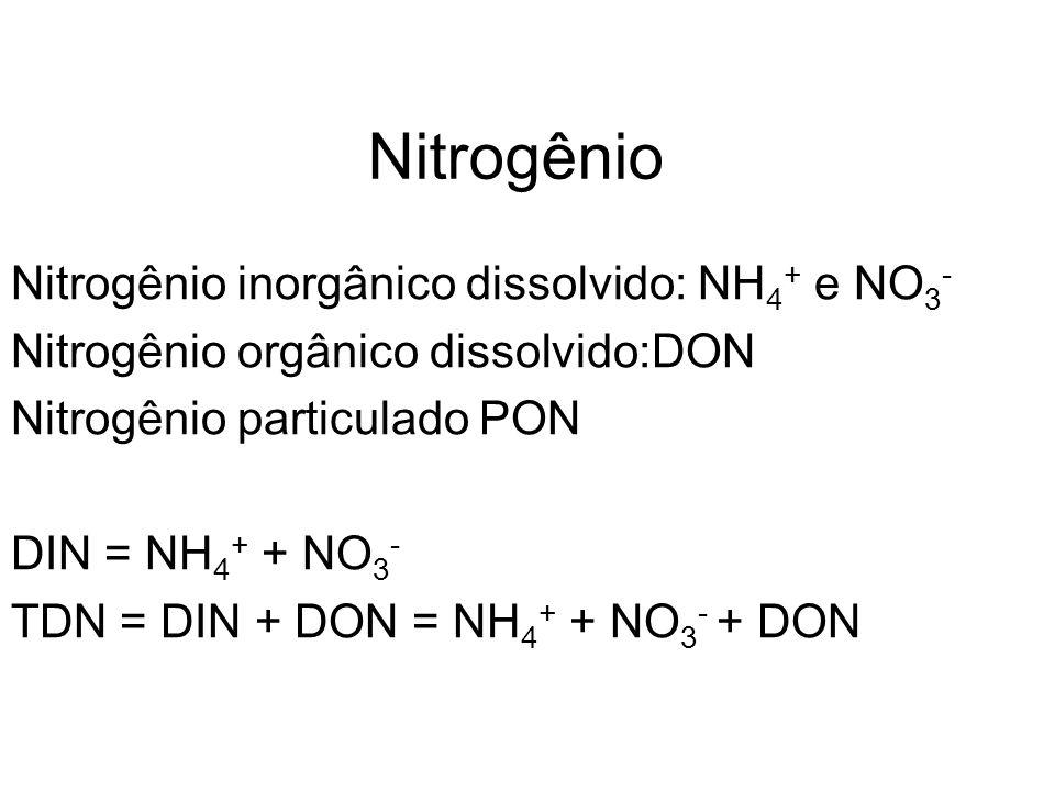Nitrogênio Nitrogênio inorgânico dissolvido: NH 4 + e NO 3 - Nitrogênio orgânico dissolvido:DON Nitrogênio particulado PON DIN = NH 4 + + NO 3 - TDN =