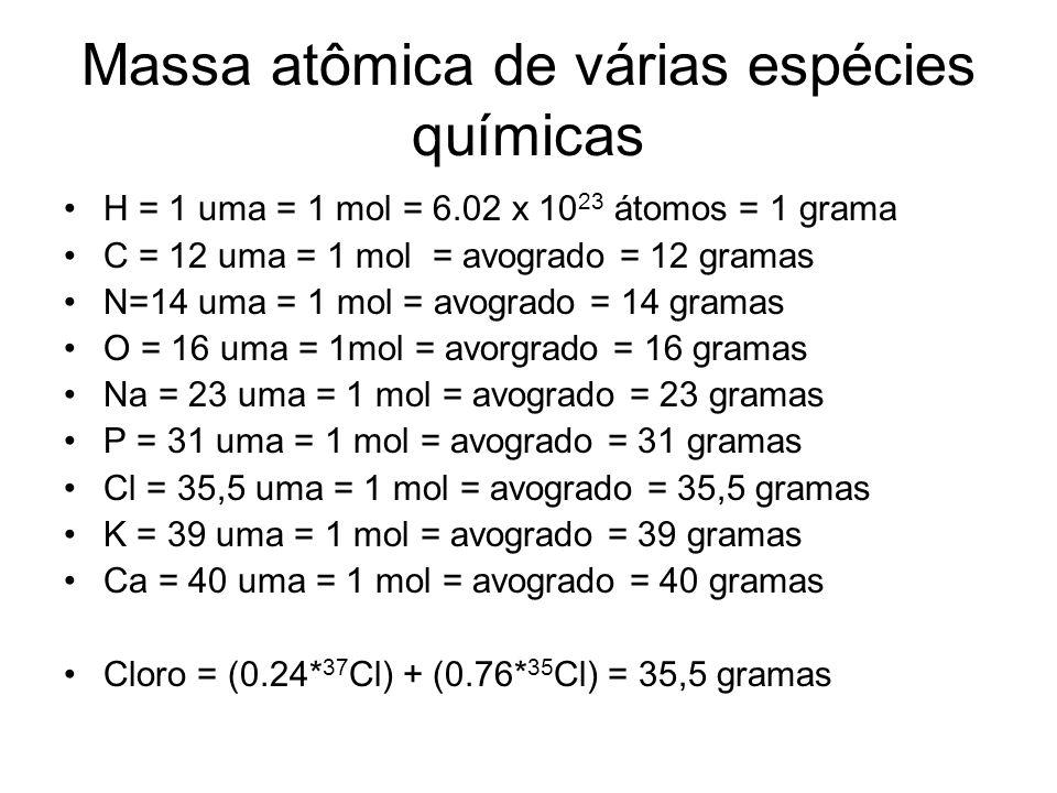 Massa atômica de várias espécies químicas H = 1 uma = 1 mol = 6.02 x 10 23 átomos = 1 grama C = 12 uma = 1 mol = avogrado = 12 gramas N=14 uma = 1 mol