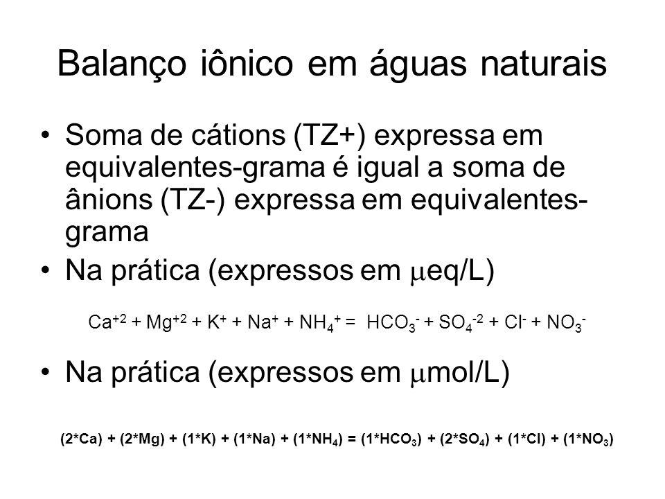 Balanço iônico em águas naturais Soma de cátions (TZ+) expressa em equivalentes-grama é igual a soma de ânions (TZ-) expressa em equivalentes- grama N