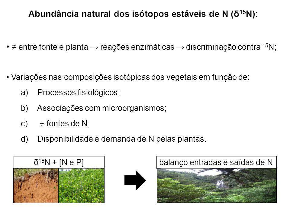 Abundância natural dos isótopos estáveis de N (δ 15 N): entre fonte e planta reações enzimáticas discriminação contra 15 N; Variações nas composições