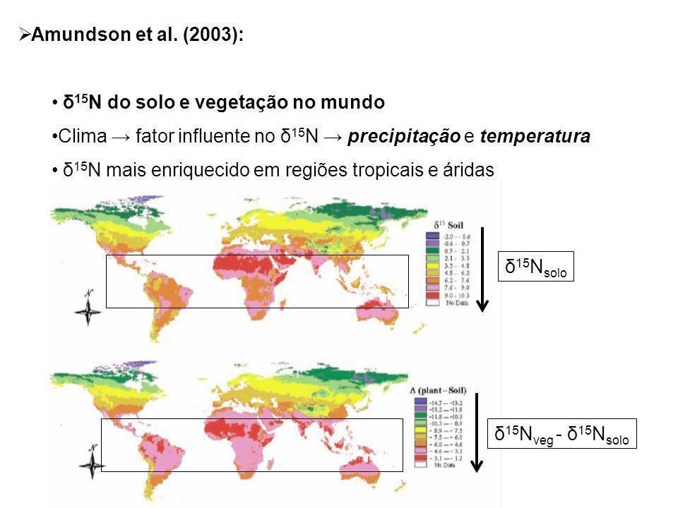 Amundson et al. (2003): δ 15 N do solo e vegetação no mundo Clima fator influente no δ 15 N precipitação e temperatura δ 15 N mais enriquecido em regi