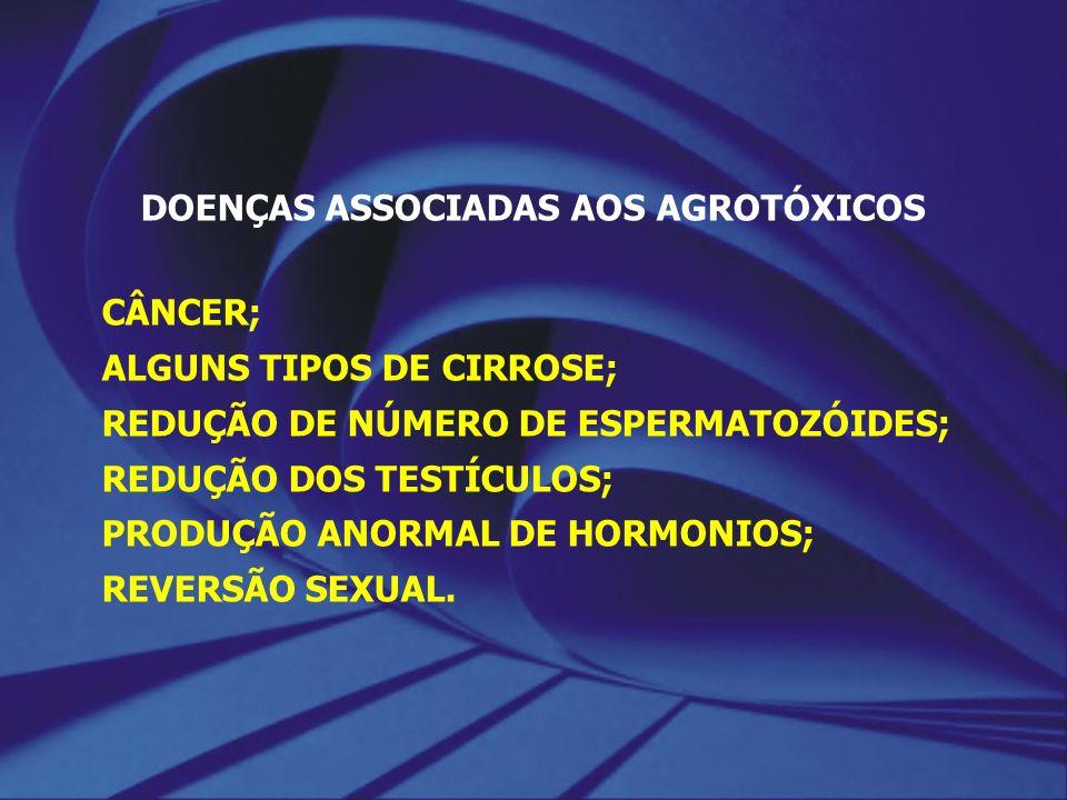 DOENÇAS ASSOCIADAS AOS AGROTÓXICOS CÂNCER; ALGUNS TIPOS DE CIRROSE; REDUÇÃO DE NÚMERO DE ESPERMATOZÓIDES; REDUÇÃO DOS TESTÍCULOS; PRODUÇÃO ANORMAL DE
