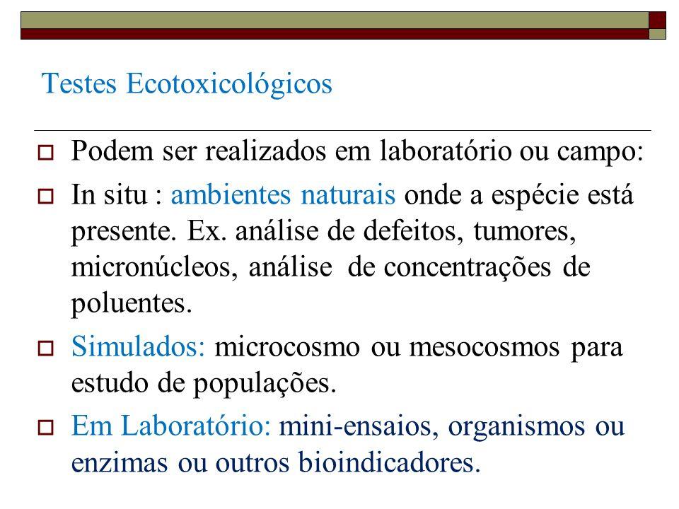 Testes Ecotoxicológicos Podem ser realizados em laboratório ou campo: In situ : ambientes naturais onde a espécie está presente. Ex. análise de defeit