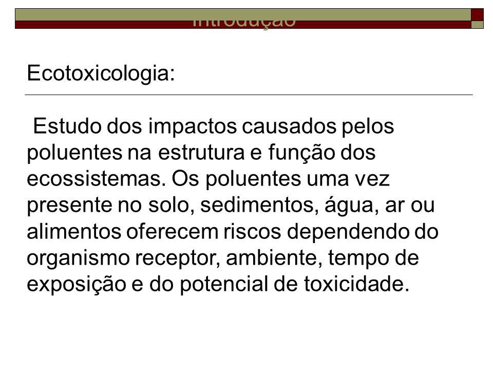 Introdução Ecotoxicologia: Estudo dos impactos causados pelos poluentes na estrutura e função dos ecossistemas. Os poluentes uma vez presente no solo,