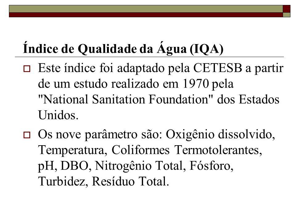 Índice de Qualidade da Água (IQA) Este índice foi adaptado pela CETESB a partir de um estudo realizado em 1970 pela