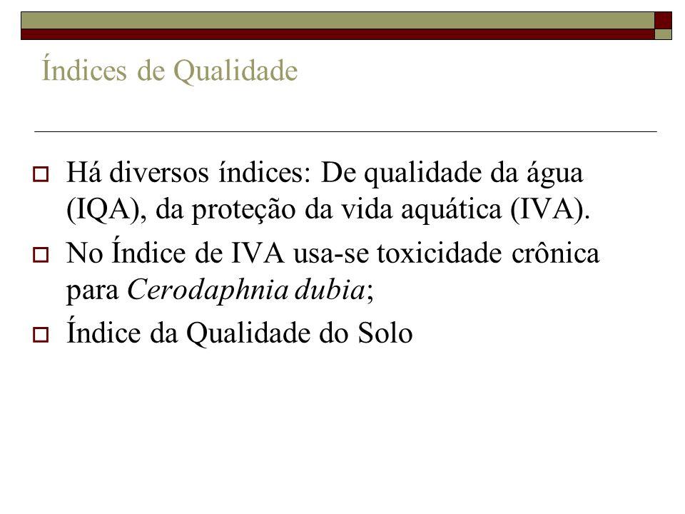 Índices de Qualidade Há diversos índices: De qualidade da água (IQA), da proteção da vida aquática (IVA). No Índice de IVA usa-se toxicidade crônica p
