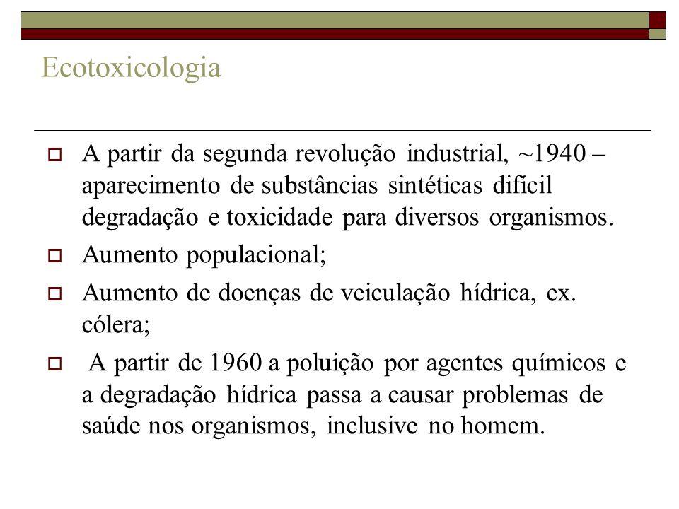 Ecotoxicologia A partir da segunda revolução industrial, ~1940 – aparecimento de substâncias sintéticas difícil degradação e toxicidade para diversos