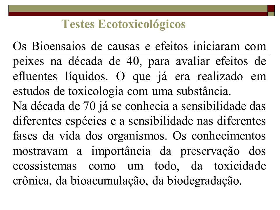 Testes Ecotoxicológicos Os Bioensaios de causas e efeitos iniciaram com peixes na década de 40, para avaliar efeitos de efluentes líquidos. O que já e