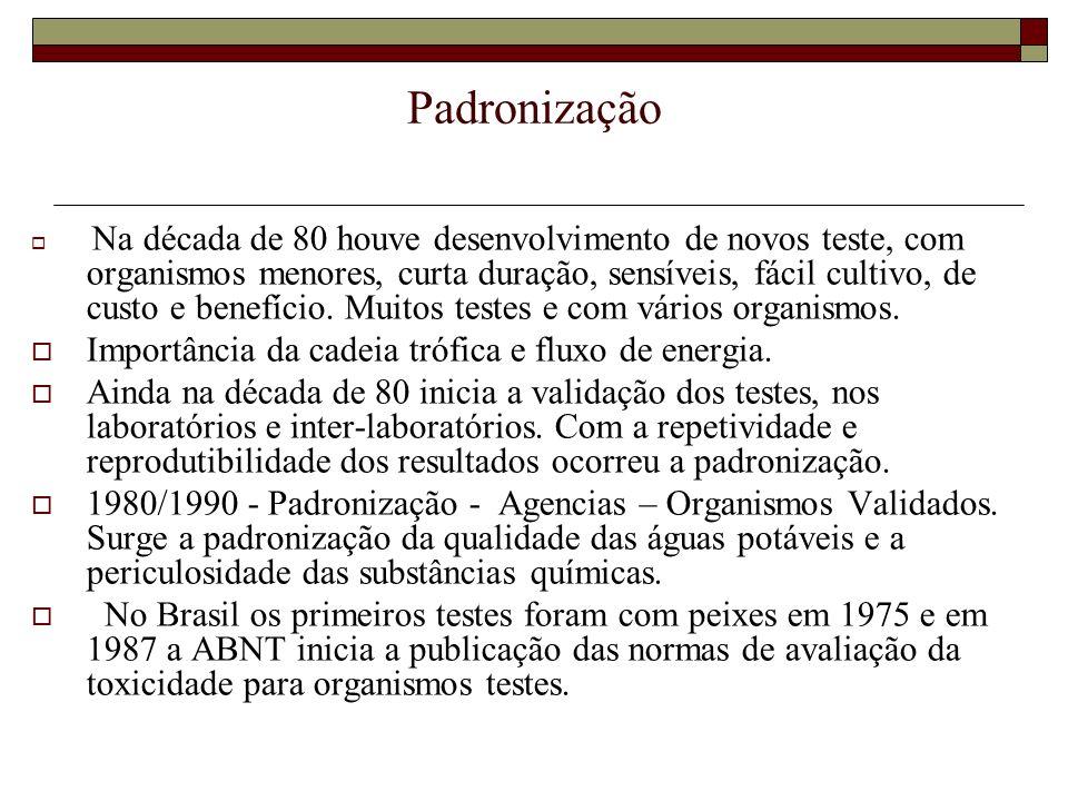 Industrias Geradoras de resíduos Classe I- Perigosos, em SP 1996- Fonte CETESB-2013