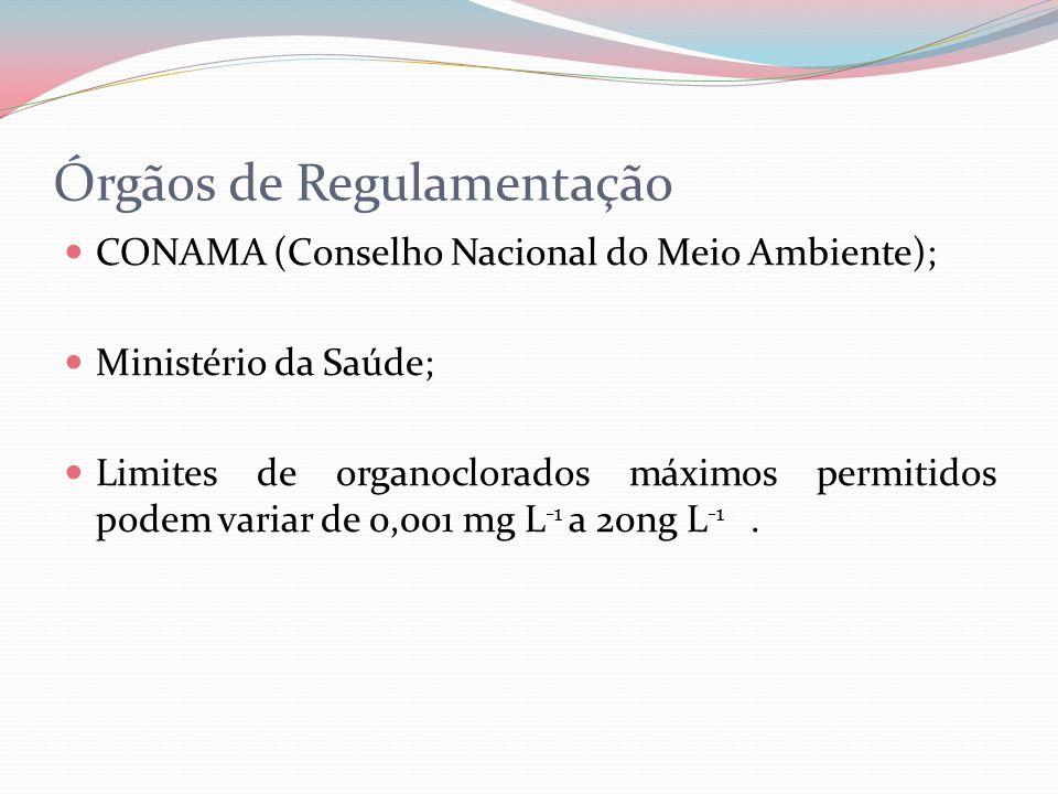 Órgãos de Regulamentação CONAMA (Conselho Nacional do Meio Ambiente); Ministério da Saúde; Limites de organoclorados máximos permitidos podem variar d