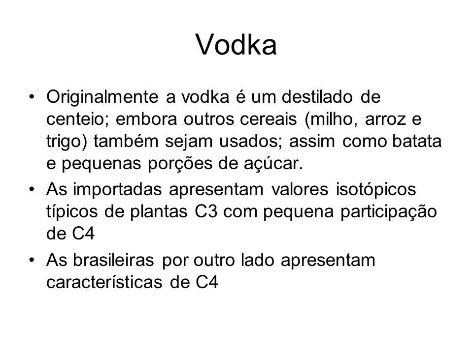Vodka Originalmente a vodka é um destilado de centeio; embora outros cereais (milho, arroz e trigo) também sejam usados; assim como batata e pequenas