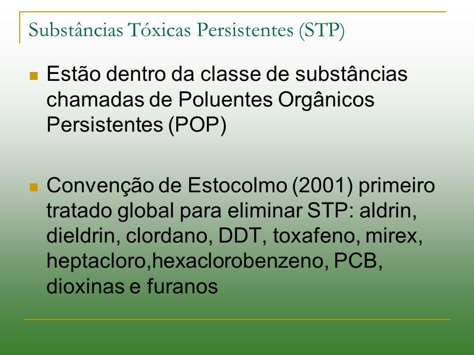 Substâncias Tóxicas Persistentes (STP) Estão dentro da classe de substâncias chamadas de Poluentes Orgânicos Persistentes (POP) Convenção de Estocolmo