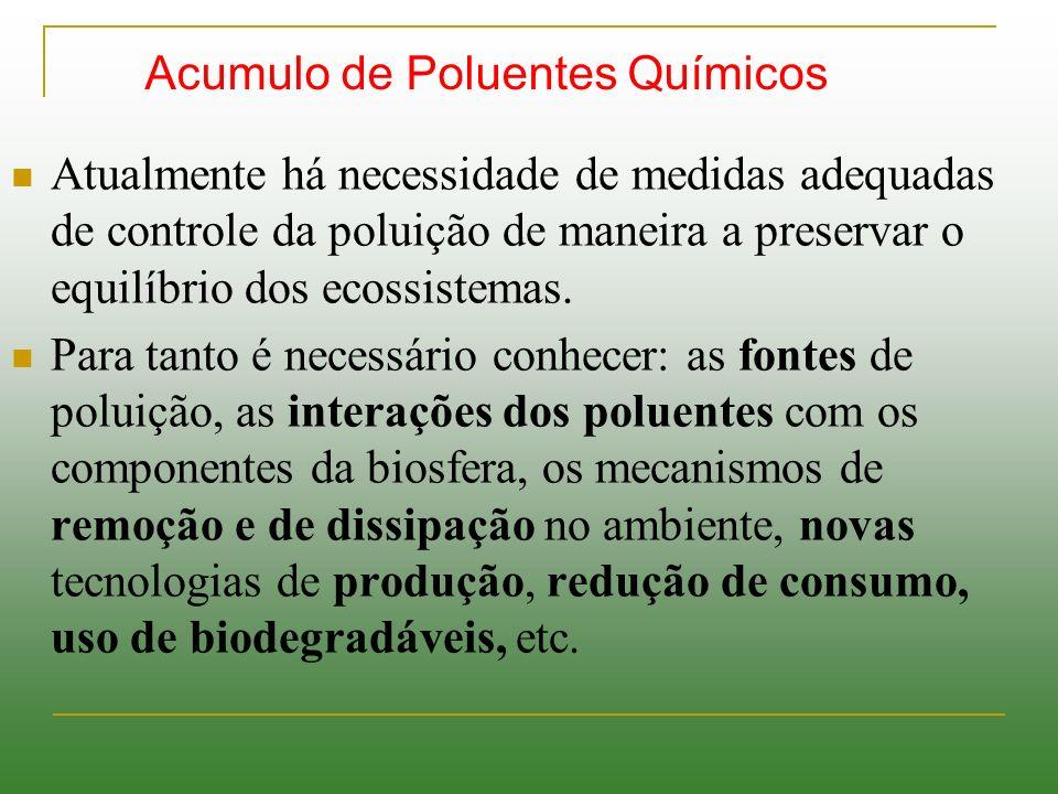Tipos de Poluentes Químicos O acúmulo no ambiente de compostos poluentes pode estar relacionado com o manejo dos resíduos: da indústria; da municipalidade; de ações militares, entre outras