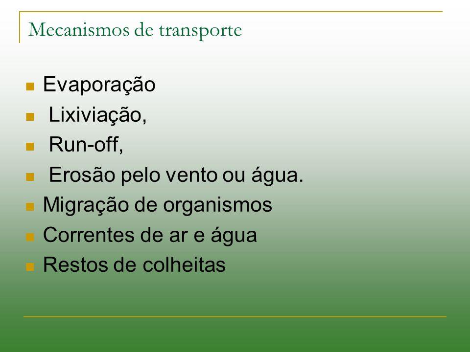 Mecanismos de transporte Evaporação Lixiviação, Run-off, Erosão pelo vento ou água. Migração de organismos Correntes de ar e água Restos de colheitas