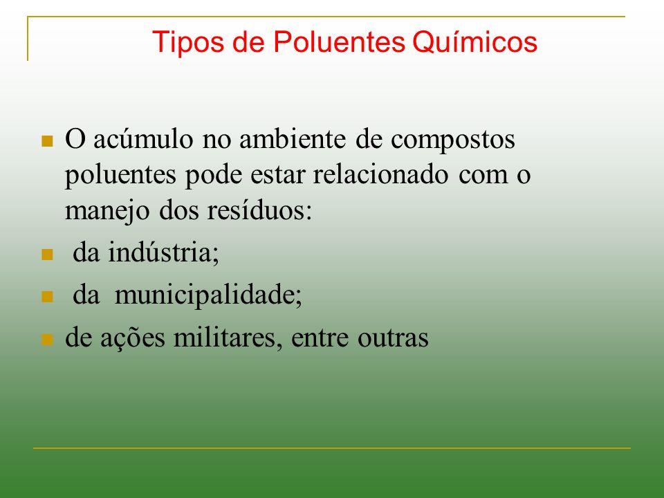 Tipos de Poluentes Químicos O acúmulo no ambiente de compostos poluentes pode estar relacionado com o manejo dos resíduos: da indústria; da municipali
