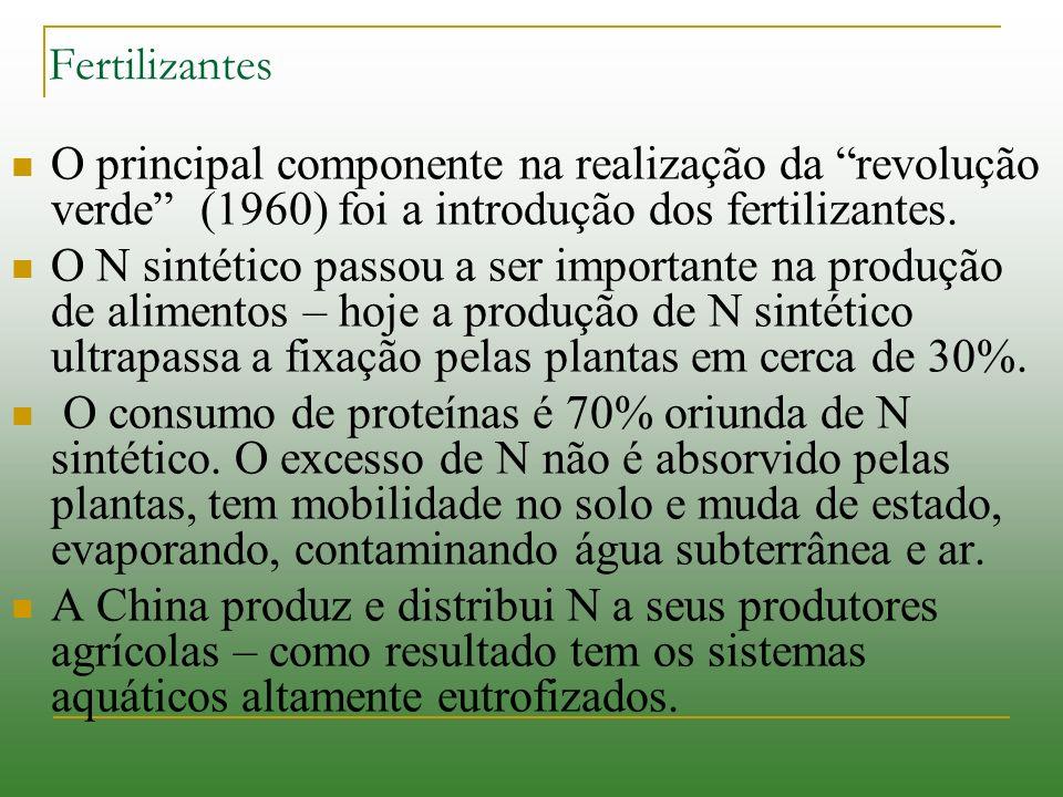 Fertilizantes O principal componente na realização da revolução verde (1960) foi a introdução dos fertilizantes. O N sintético passou a ser importante