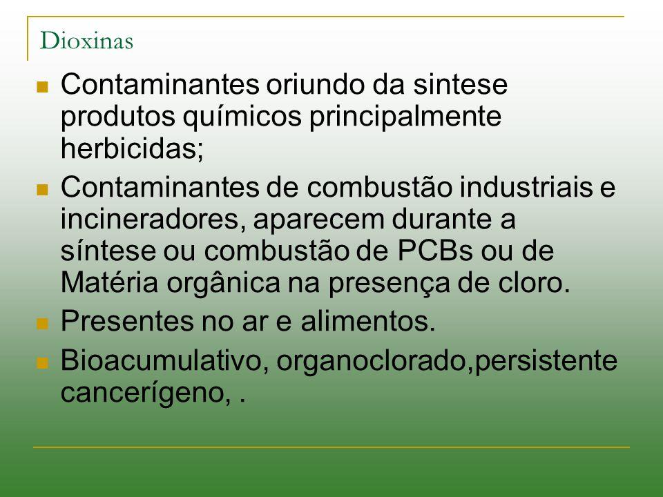 Dioxinas Contaminantes oriundo da sintese produtos químicos principalmente herbicidas; Contaminantes de combustão industriais e incineradores, aparece