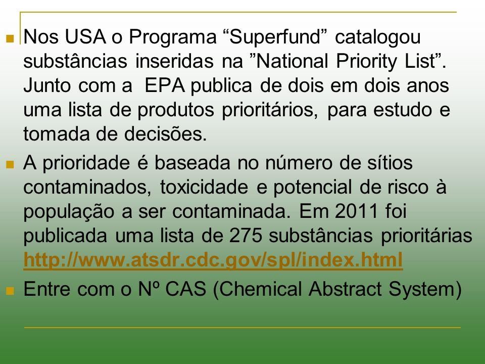 http://www.atsdr.cdc.gov/spl/index.html Lista de Substancia Prioritária ATSDR Rank 2012SubstânciaTotal de Pontos Rank 2007 CAS RN 1Arsenic 1665.5 1007440-38-2 2Lead 1529.1 2007439-92-1 3Mercury 1460.9 3007439-97-6 4 VINYL CHLORIDE 1361.1 4000075-01-4 5 POLYCHLORINA TED BIPHENYLS 1344.1 5001336-36-3 6Benzene 1332.0 6000071-43-2