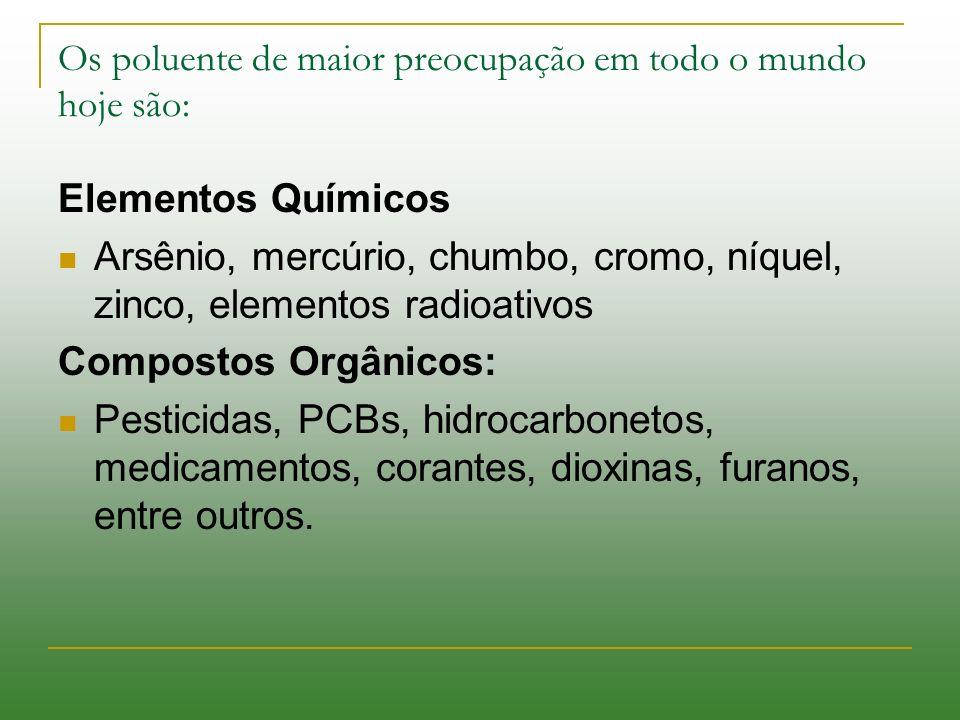 Fertilizantes Os fertilizantes são fontes de resíduos de elementos químicos que podem se acumular no solo ou serem transportados para as plantas ou corpos dáguas.