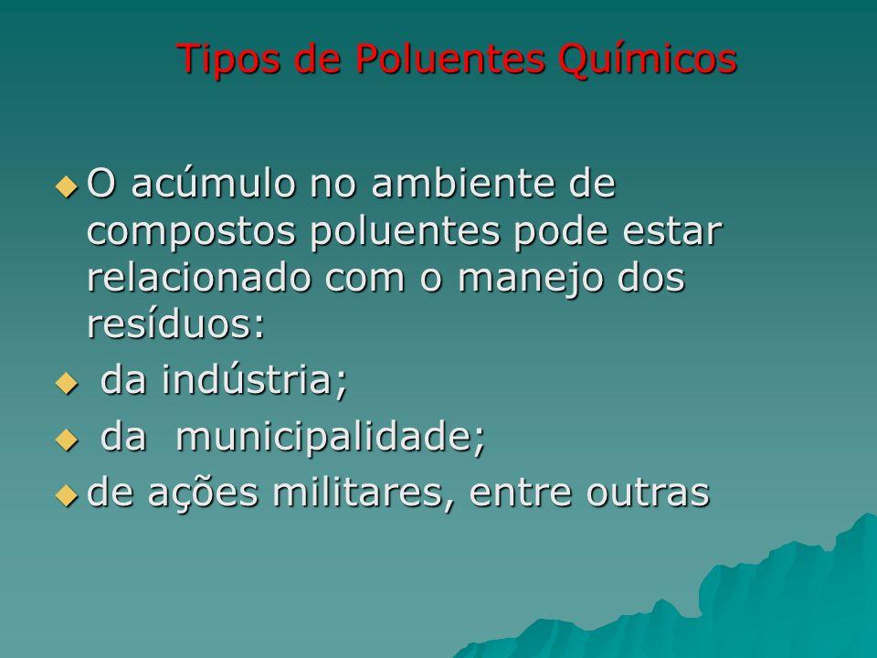 Tipos de Poluentes Químicos O acúmulo no ambiente de compostos poluentes pode estar relacionado com o manejo dos resíduos: O acúmulo no ambiente de co