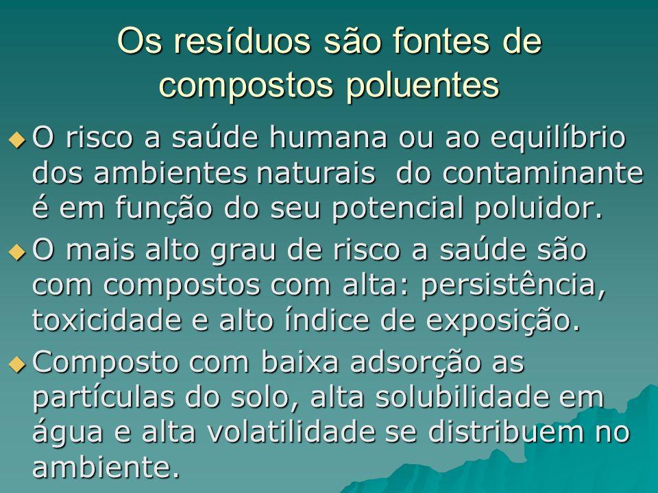 Os resíduos são fontes de compostos poluentes O risco a saúde humana ou ao equilíbrio dos ambientes naturais do contaminante é em função do seu potenc