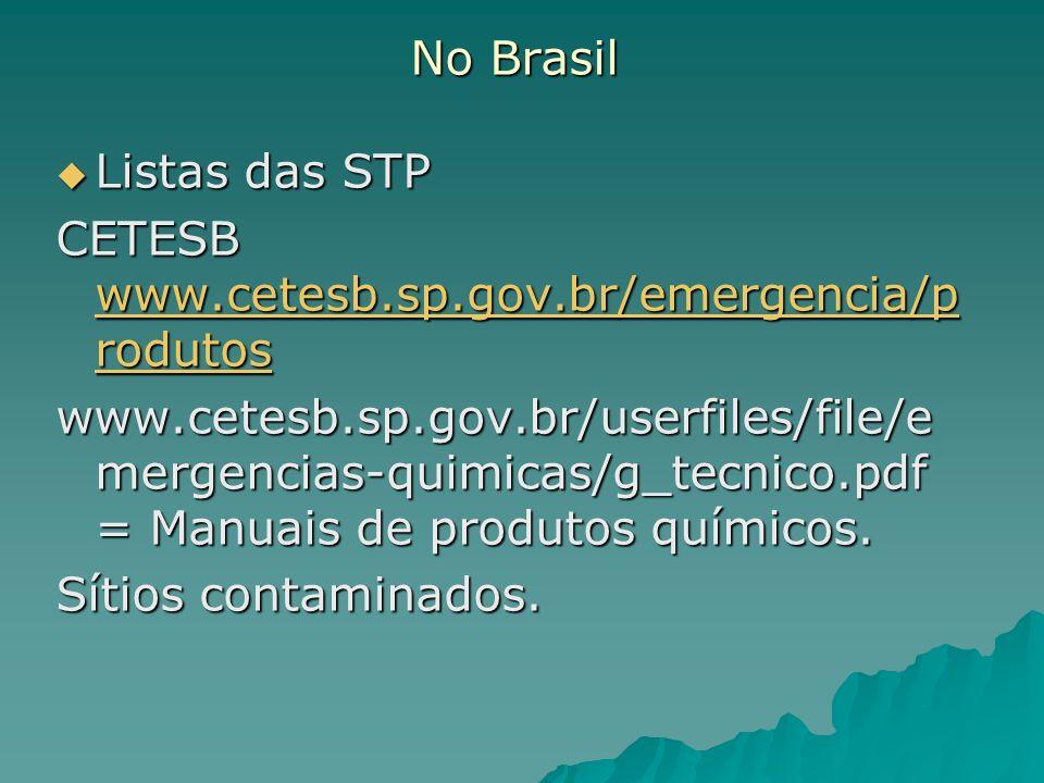 No Brasil Listas das STP Listas das STP CETESB www.cetesb.sp.gov.br/emergencia/p rodutos www.cetesb.sp.gov.br/emergencia/p rodutos www.cetesb.sp.gov.b