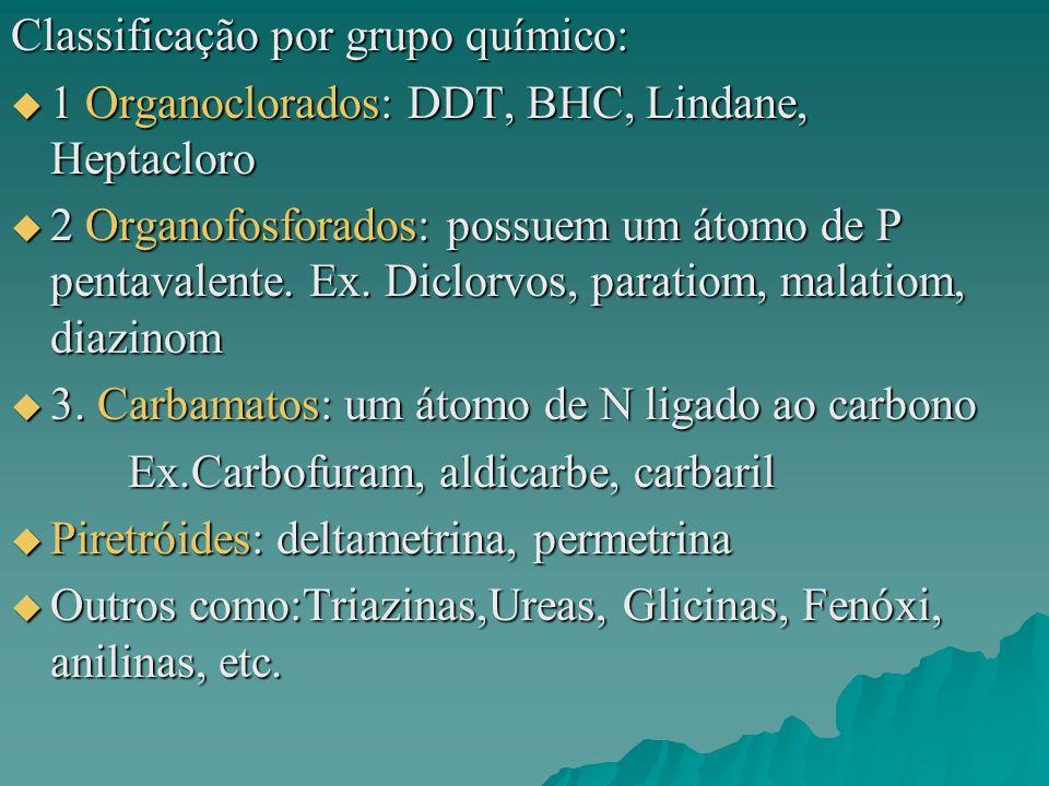 Classificação por grupo químico: 1 Organoclorados: DDT, BHC, Lindane, Heptacloro 1 Organoclorados: DDT, BHC, Lindane, Heptacloro 2 Organofosforados: p