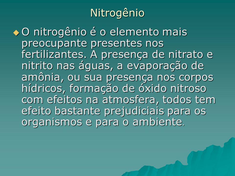 Nitrogênio O nitrogênio é o elemento mais preocupante presentes nos fertilizantes. A presença de nitrato e nitrito nas águas, a evaporação de amônia,