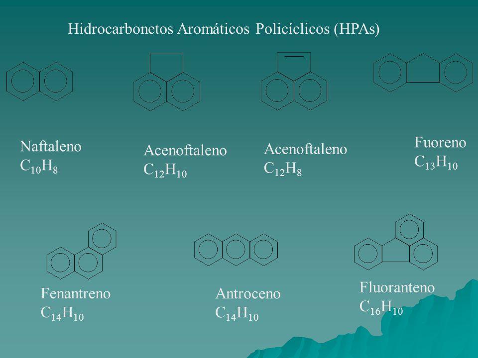 Hidrocarbonetos Aromáticos Policíclicos (HPAs) Naftaleno C 10 H 8 Acenoftaleno C 12 H 10 Acenoftaleno C 12 H 8 Fuoreno C 13 H 10 Fenantreno C 14 H 10