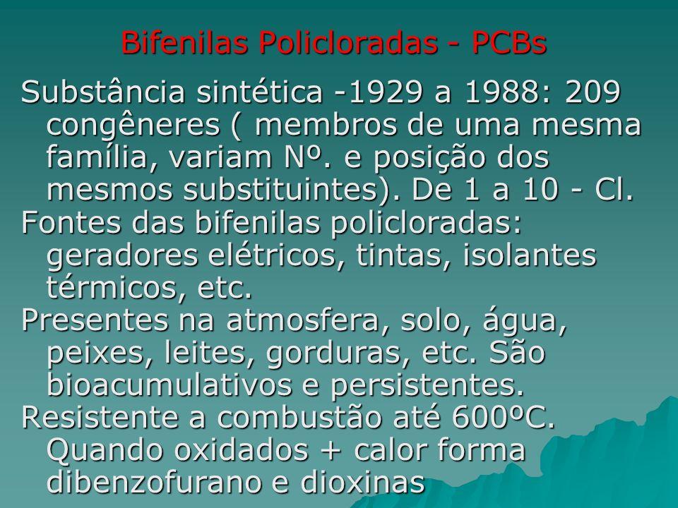 Bifenilas Policloradas - PCBs Substância sintética -1929 a 1988: 209 congêneres ( membros de uma mesma família, variam Nº. e posição dos mesmos substi