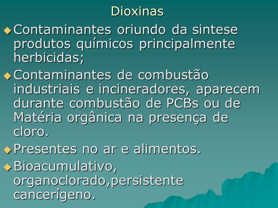Dioxinas Contaminantes oriundo da sintese produtos químicos principalmente herbicidas; Contaminantes oriundo da sintese produtos químicos principalmen
