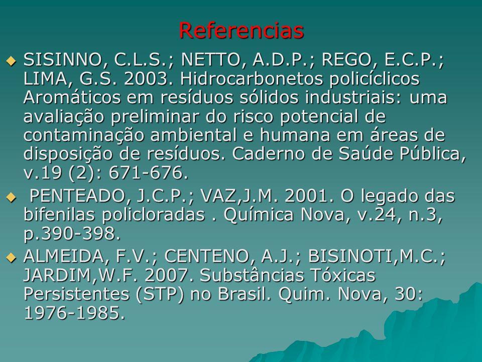 Referencias SISINNO, C.L.S.; NETTO, A.D.P.; REGO, E.C.P.; LIMA, G.S. 2003. Hidrocarbonetos policíclicos Aromáticos em resíduos sólidos industriais: um