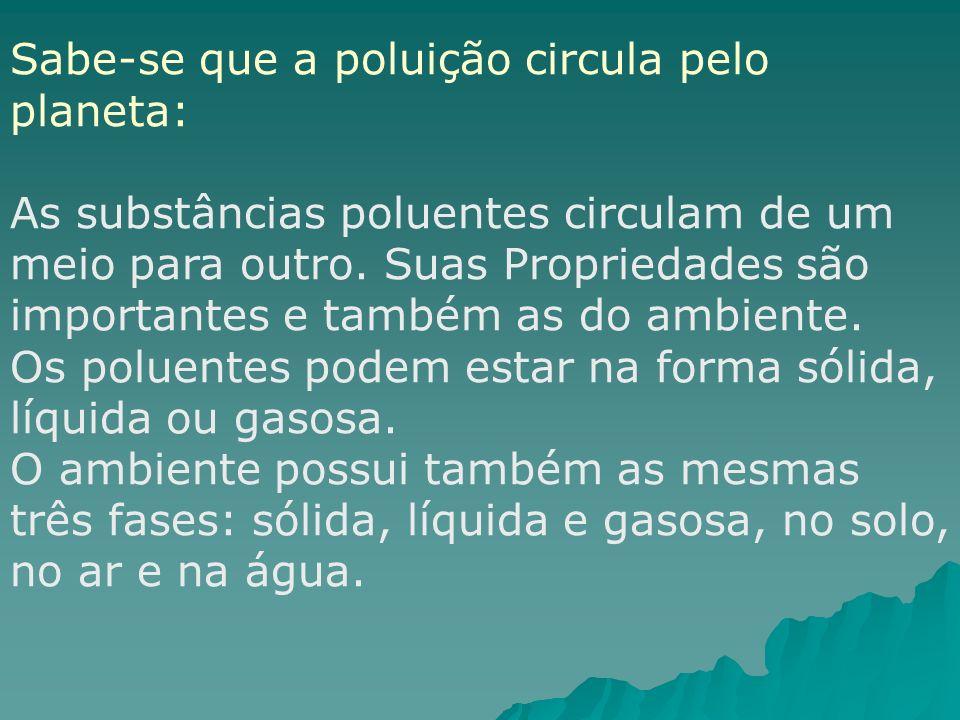 Sabe-se que a poluição circula pelo planeta: As substâncias poluentes circulam de um meio para outro. Suas Propriedades são importantes e também as do