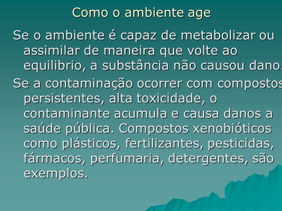 Como o ambiente age Se o ambiente é capaz de metabolizar ou assimilar de maneira que volte ao equilibrio, a substância não causou dano. Se a contamina