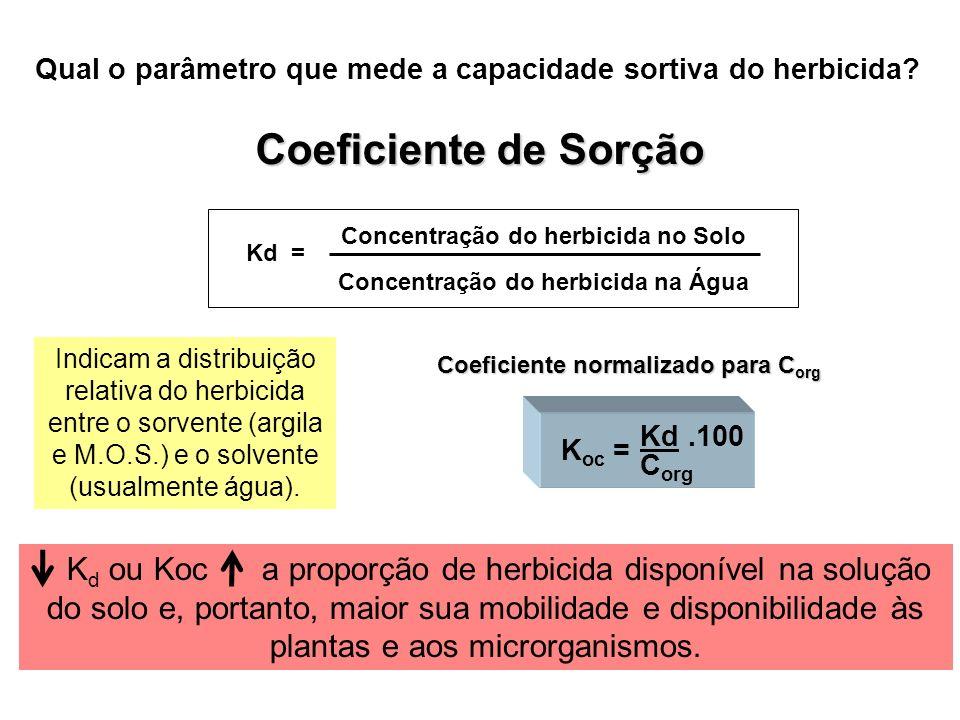 Qual o parâmetro que mede a capacidade sortiva do herbicida? Indicam a distribuição relativa do herbicida entre o sorvente (argila e M.O.S.) e o solve