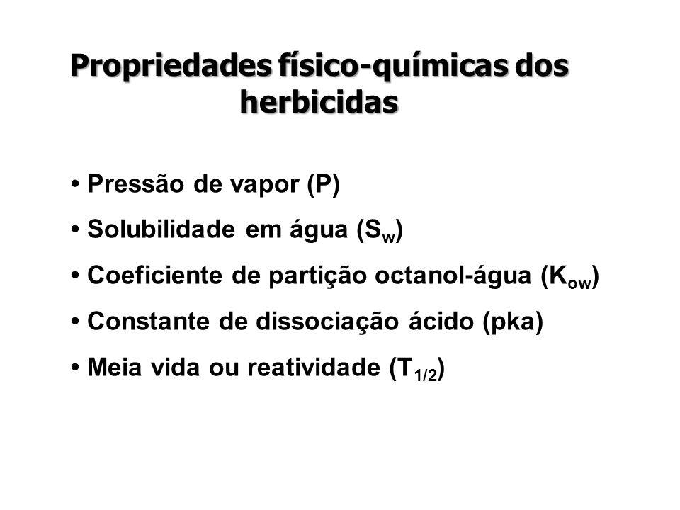 Pressão de vapor (P) Solubilidade em água (S w ) Coeficiente de partição octanol-água (K ow ) Constante de dissociação ácido (pka) Meia vida ou reativ
